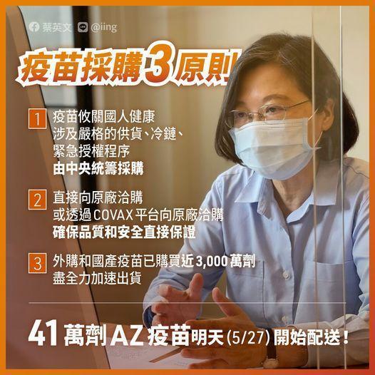 蔡英文下午在臉書貼文強調疫苗採購要透過原廠,才有保障,引發外界質疑。圖╱摘自蔡英文臉書