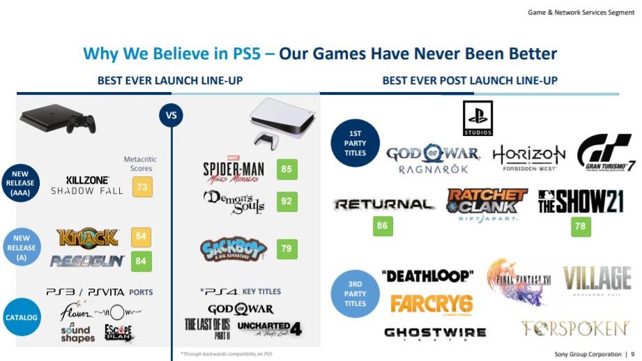 圖為索尼官方原版報告,目前內容已修改。 取自 IGN