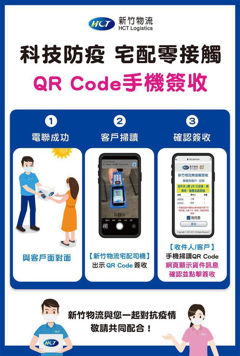 QR code 簽收方式。圖/記者黃淑惠翻攝