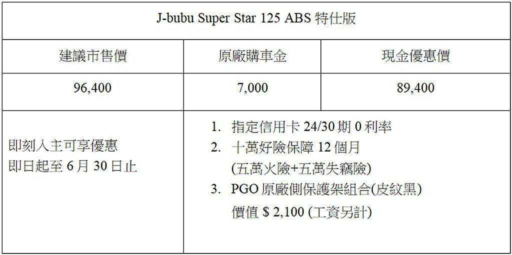 PGO J-bubu Super Star特仕版售價。 圖/PGO提供