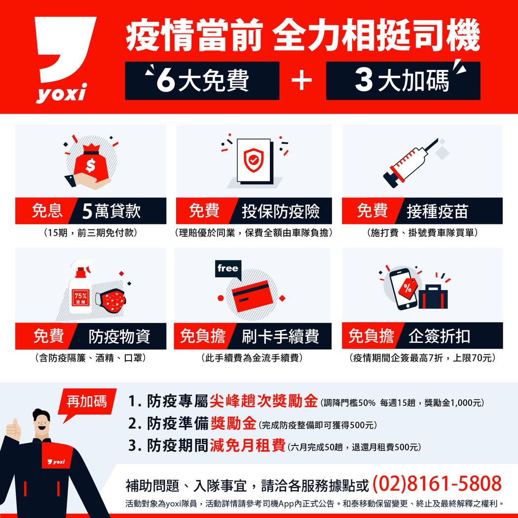 yoxi提供眾多方案,全力相挺司機度過疫情。 圖/和泰汽車提供