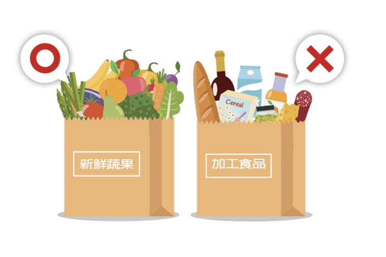 捨棄泡麵等加工食品,多吃蔬果全食物。圖/123RF