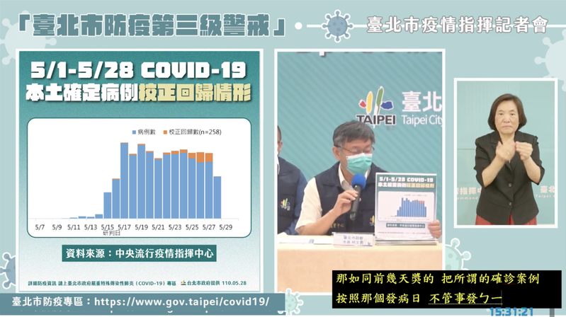 台北市疫情記者會直播受網友好評。 圖╱截自5月28日記者會直播畫面