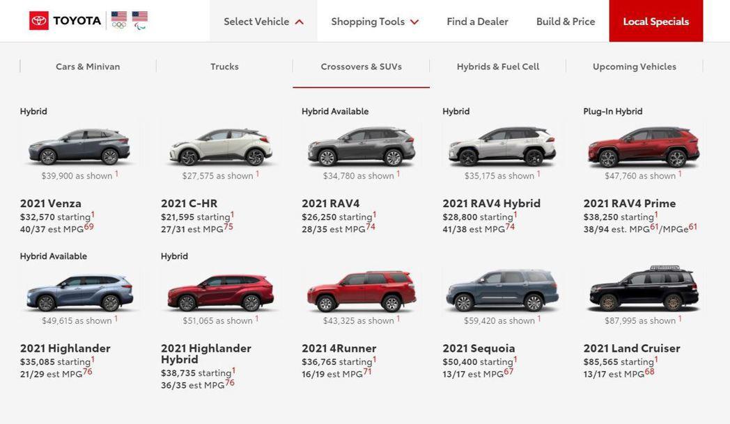 美國Toyota跨界休旅產品列表。 摘自Toyota USA