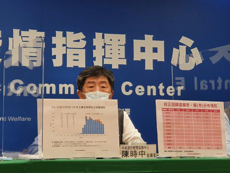 指揮官陳時中下午2時說明疫情和防疫作為。本報資料照片