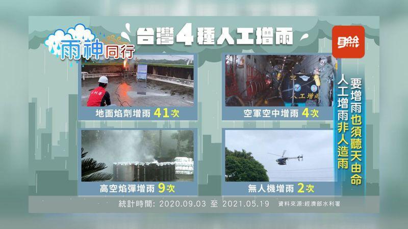 台灣目前施做的人工增雨技術有4種,最常見是地面焰劑增雨和聯合空軍施作的空中增雨,還有中山研究院研發的高空焰彈增雨技術。記者楊凱竣/設計