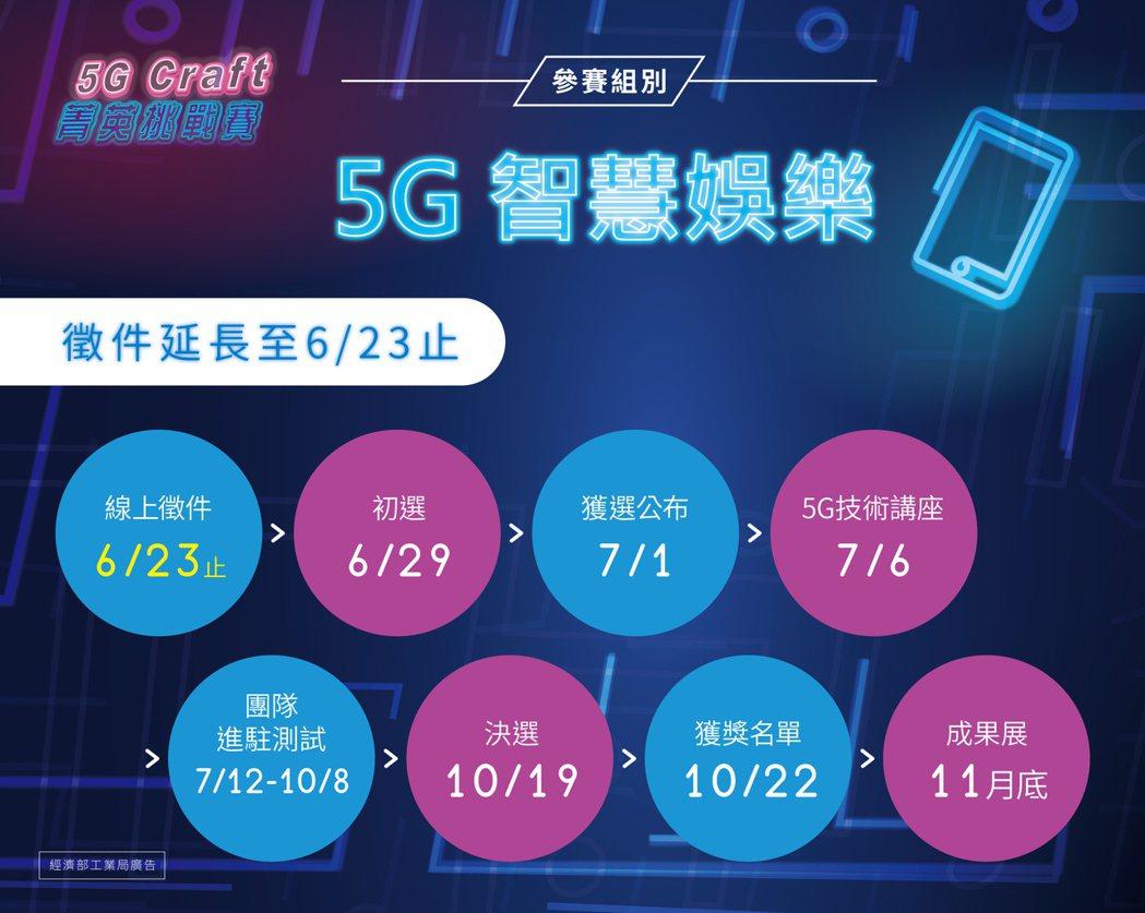 5G Craft菁英挑戰賽接受徵件至6月23日止。 經濟部工業局/提供