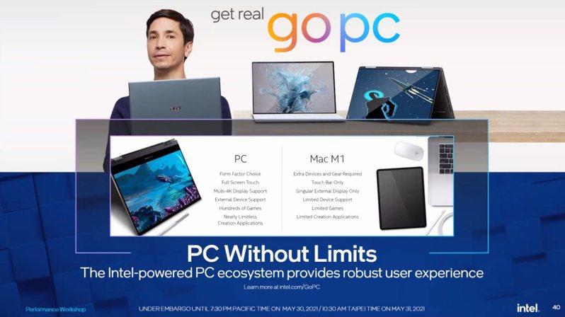▲Intel找來當年拍攝一系列「I'm a Mac,I'm a PC」廣告的演員Justin Long,透過扮演PC角色來詮釋Intel處理器應用優勢,藉此強調比起採用Arm架構處理器M1的新款Mac有更好使用體驗優勢