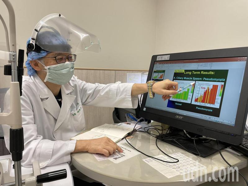 中國醫藥大學新竹附設醫院眼科主任陳瑩山表示,學生一整天近距離,盯著電腦螢幕線上教學,造成睫狀肌肌肉長期用力,導致充血,產生眼睛痠腫痛,眼睛疲勞。記者陳斯穎/攝影