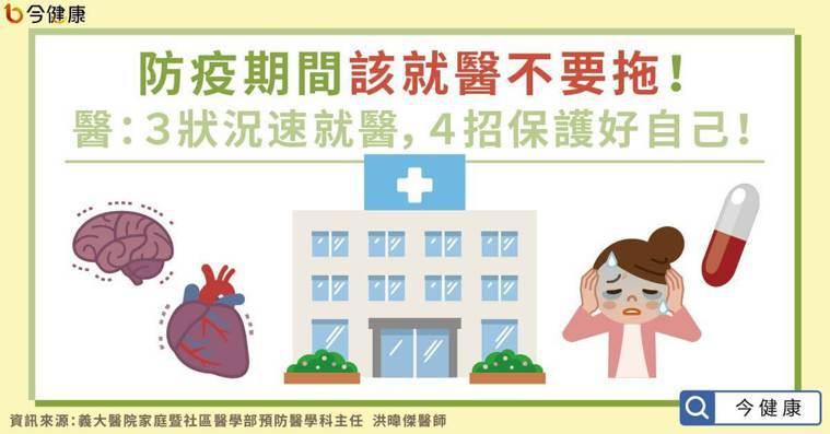 防疫期間該就醫不要拖!醫:3狀況速就醫,4招保護好自己!