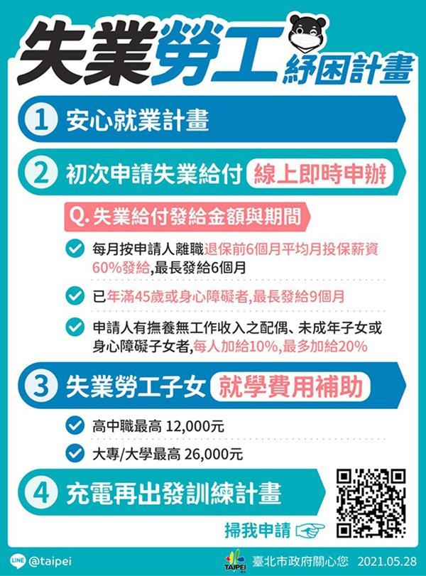 圖/臺北市政府 提供