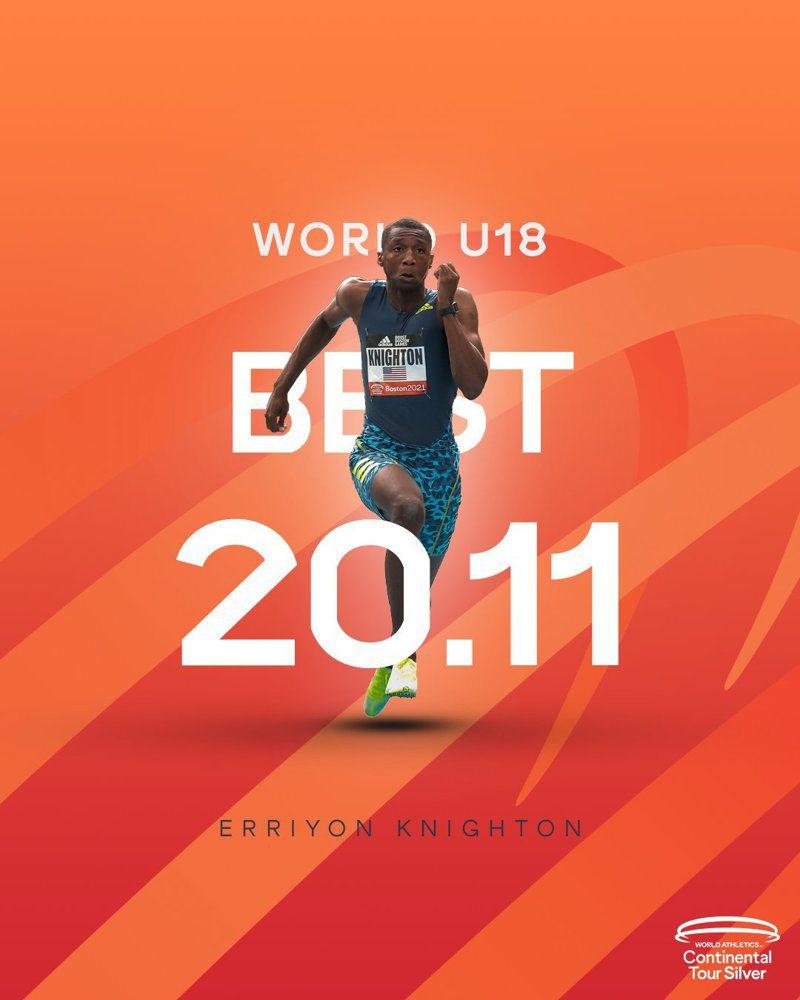 奈頓(Erriyon Knighton)年僅17歲,200公尺項目就跑出20秒11成績,超越2003年閃電柏特創下的20秒13。 取自國際田總推特