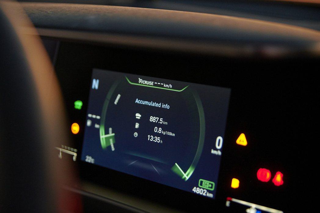 Hyundai Nexo氫燃料車單趟行駛長達887.5公里,再度刷新自身新紀錄!...
