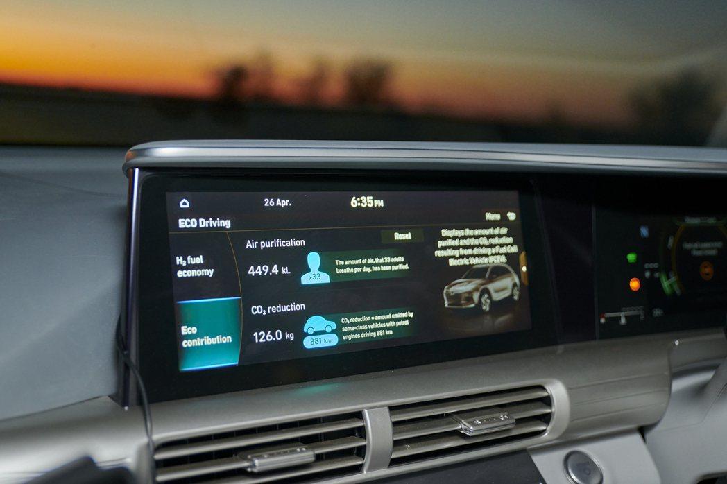Hyundai Nexo這回在澳洲創下的887.5公里續航新紀錄,若是一般內燃機...