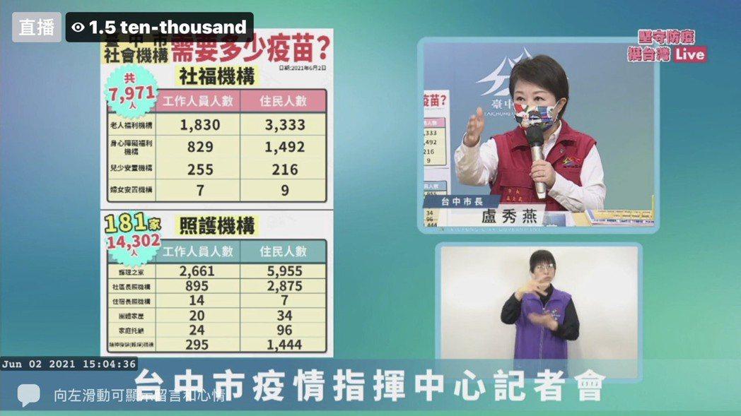 台中市長盧秀燕向中央喊話,長照與老人機構住民應先打疫苗。圖/取自直播