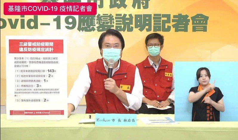 基隆市長林右昌今天表示,將實施「洗腎診所加強版管理準則」,防堵疫情擴散。圖/取自林右昌臉書直播畫面