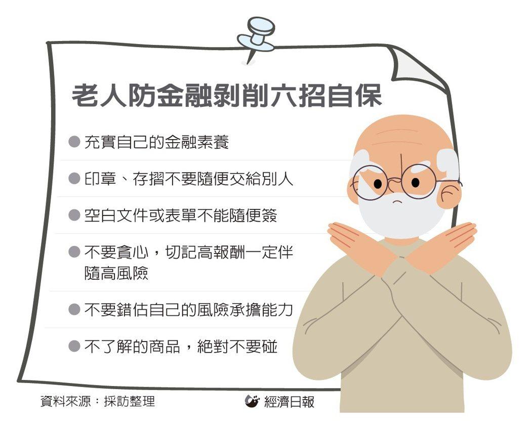 老人防金融剝削六招自保