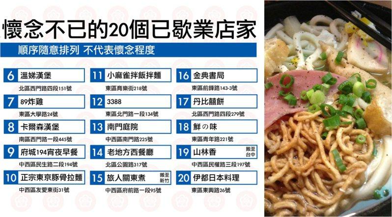 圖/擷取自台南式粉絲團、小荳荳鍋燒意麵