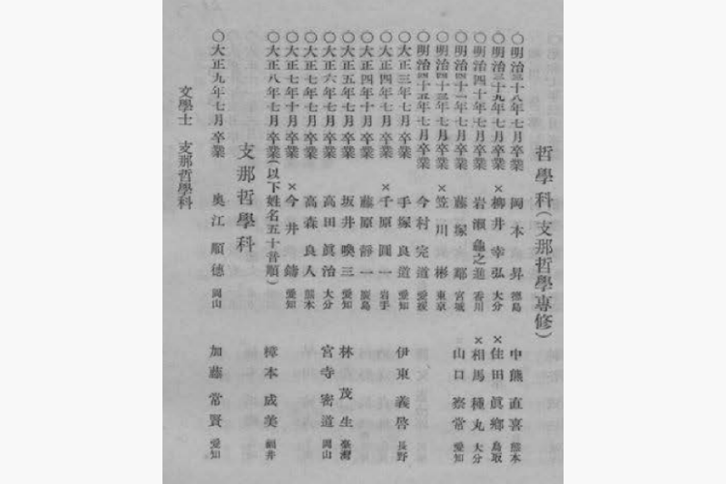林茂生畢業自東京帝國大學哲學科。 圖/翻攝自東京帝国大学卒業生氏名錄(1939)。