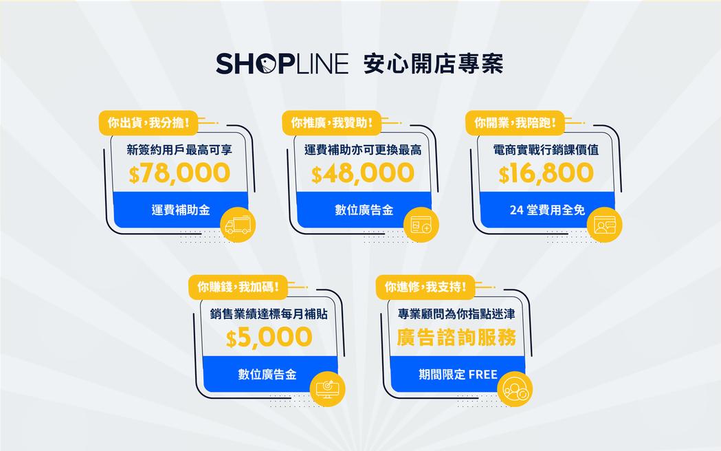 SHOPLINE 推安心開店專案,提供有興趣拓展線上通路、整合實體零售店面的業者...
