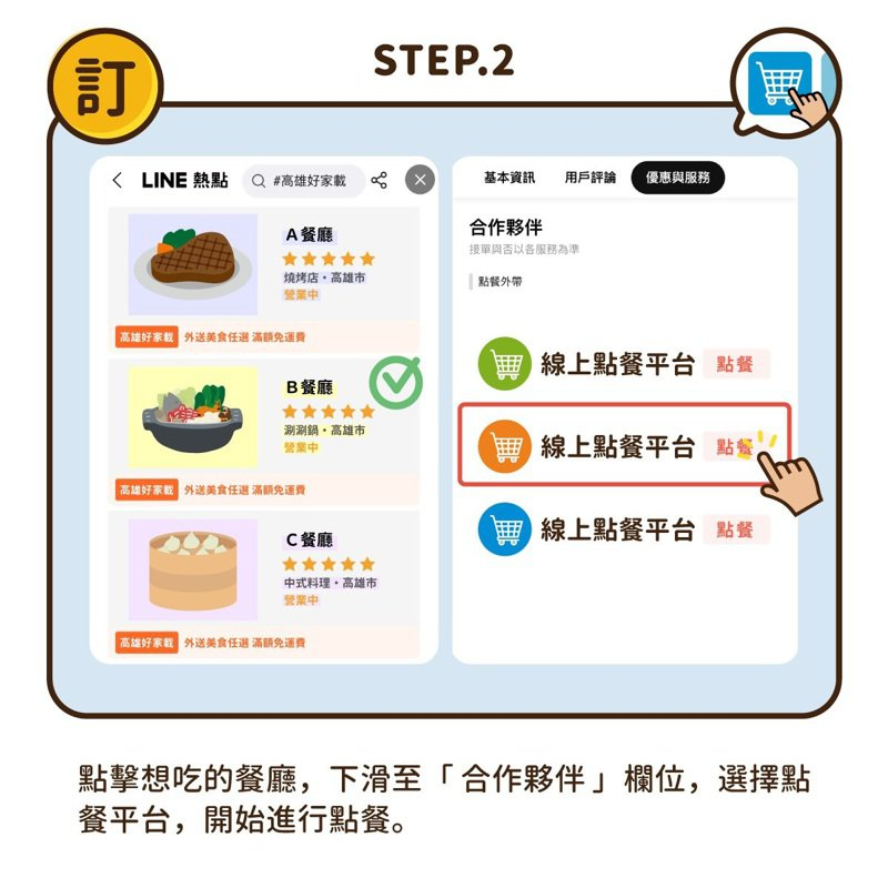 步驟二,透過點餐平台下單。圖/市府經發局提供