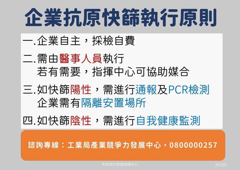 指揮中心今天公布企業抗原快篩執行原則,指揮官陳時中說,由醫事人員執行就可以,其他會協助媒合。圖/指揮中心提供