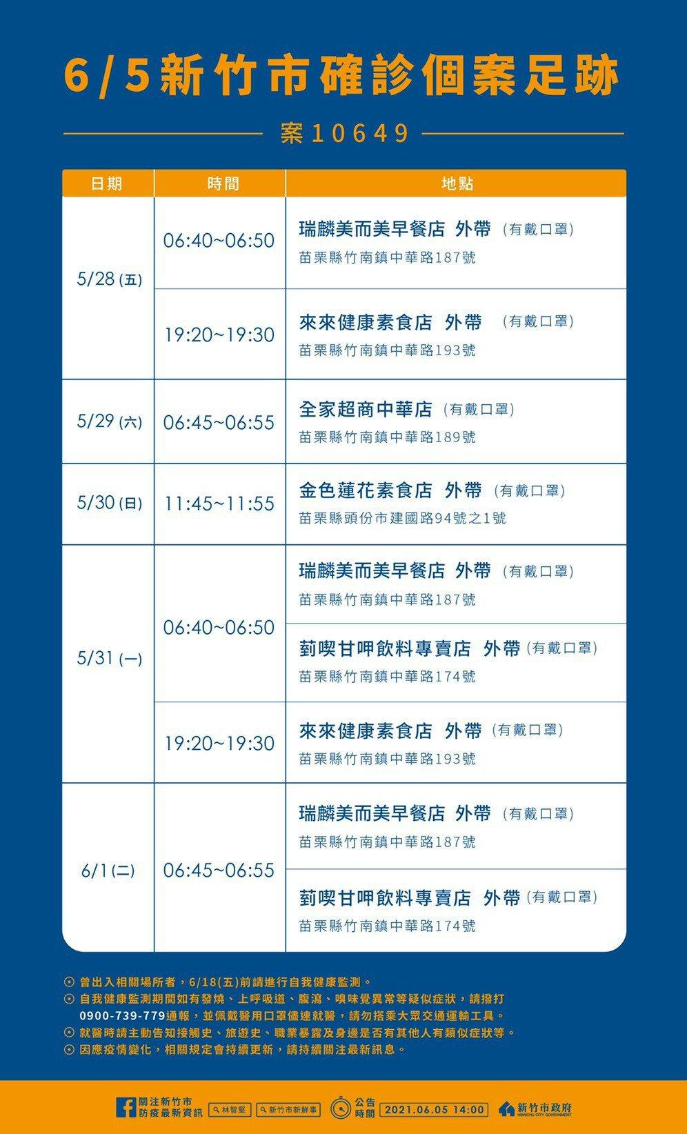 新竹市今天新增1名本土確診個案。該名案10649為50多歲本國籍女員工,為京元電...