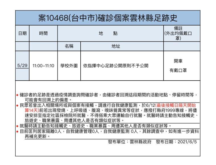 案10468的足跡。記者蔡維斌/翻攝