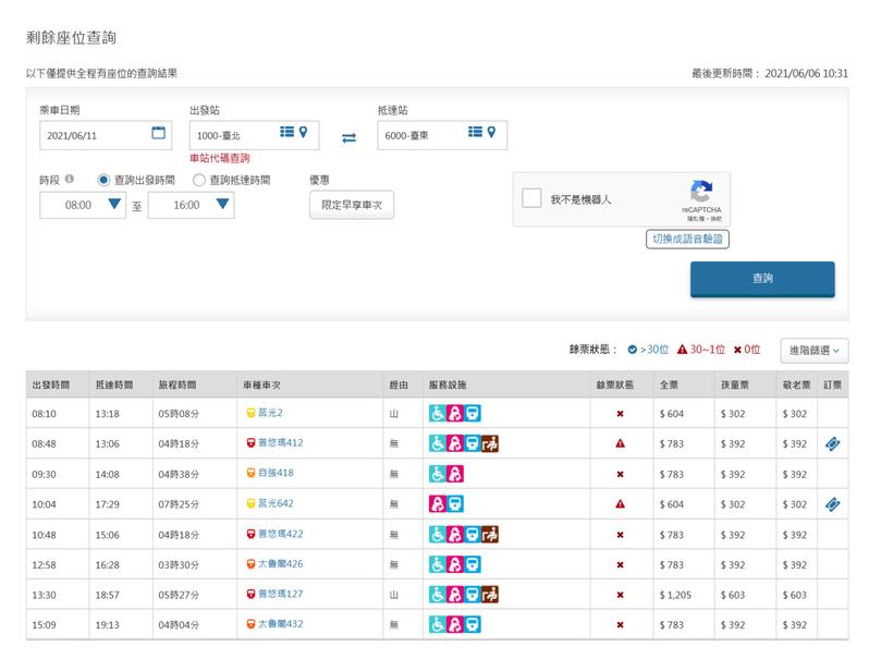 連假前一天,台北往台東主要時段多數列車都已經無票可訂。記者施鴻基/翻攝