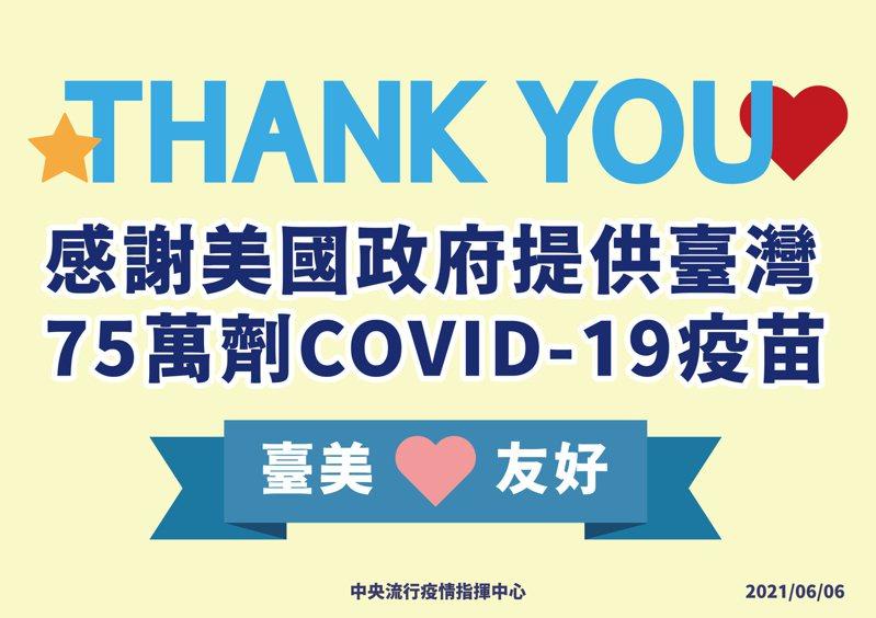 美國聯邦參議員譚美、蘇利文及昆斯訪問團今上午抵達松山機場,宣布將捐贈台灣75萬劑疫苗。指揮中心表達謝意。圖/指揮中心提供