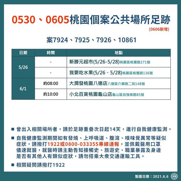 桃園市府新聞處長詹賀舜公布新增確診者足跡表。圖/市府提供