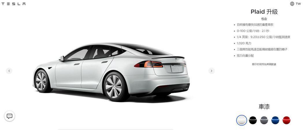 Model S Plaid有1,020匹馬力,可以在2.1秒內完成0-100km...
