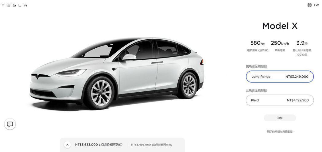 Model X也同樣有Long Range跟Plaid兩種版本。 摘自Tesla