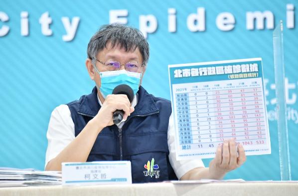 台北市長柯文哲今表示,台灣是一日生活圈,若要封城,也要全島封城才有效。甚至依照以...