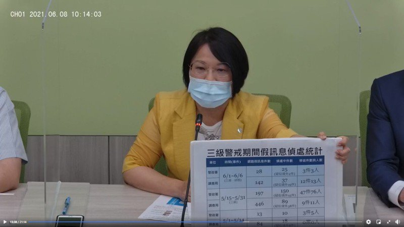 民進黨團幹事長劉世芳表示,根據警政署、調查局統計,6月1日至6日共獲報網路假訊息170件,其中境外IP相當多。圖/翻攝自民進黨團臉書直播