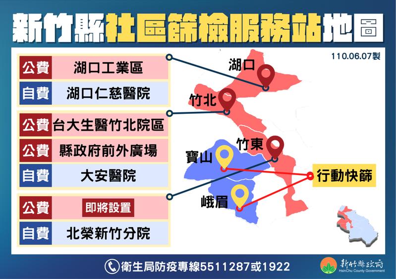 新竹縣的寶山及峨眉明後天將有快篩部隊進駐,由醫護為居民進行採檢。圖/縣府提供