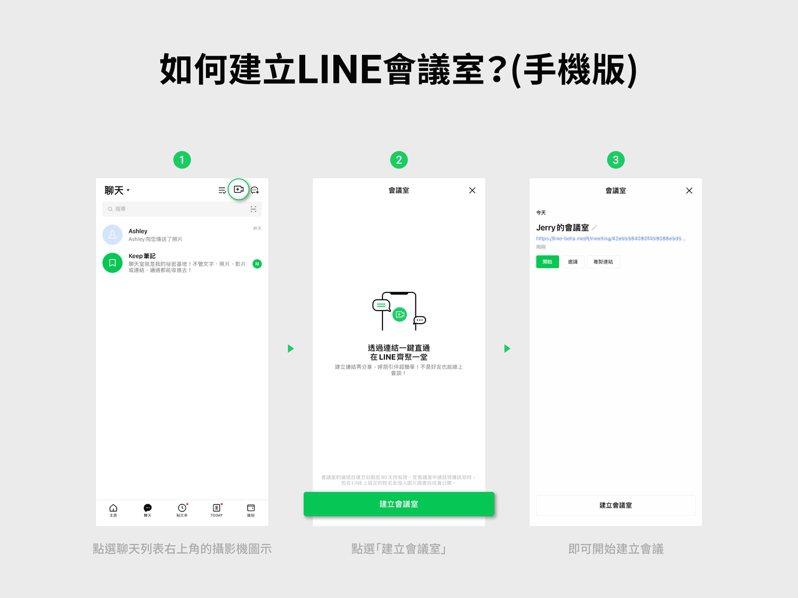 建立LINE會議室(手機版)。圖/Line台灣提供