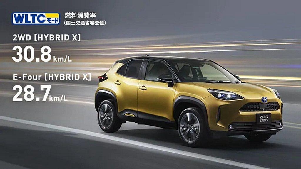 在新世代Toyota Hybrid System複合動力系統,以及Toyota ...