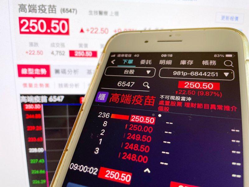 連續第二天漲停,高端股價回升至250.5元。記者高彬原/攝影