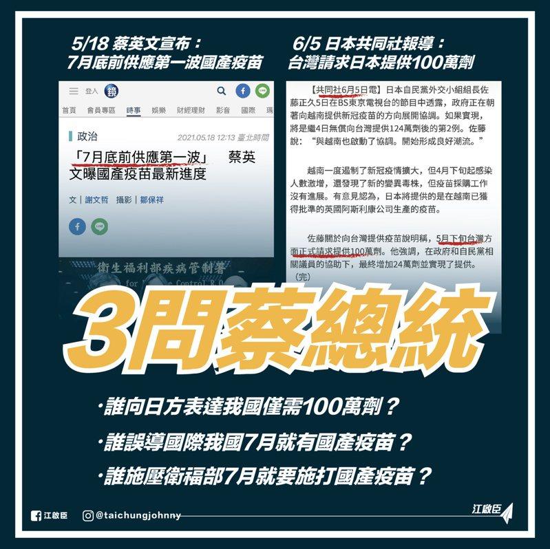 本土疫情延燒,國民黨主席江啟臣在臉書上「三問蔡總統」還藏著多少不能說的秘密?圖/取自江啟臣臉書