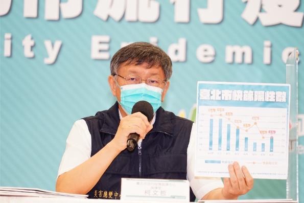 台北市長柯文哲說,目前他對中央施打疫苗的順序,沒有太多意見,就是第一線醫護、與防疫有關人員優先施打。圖/北市府提供