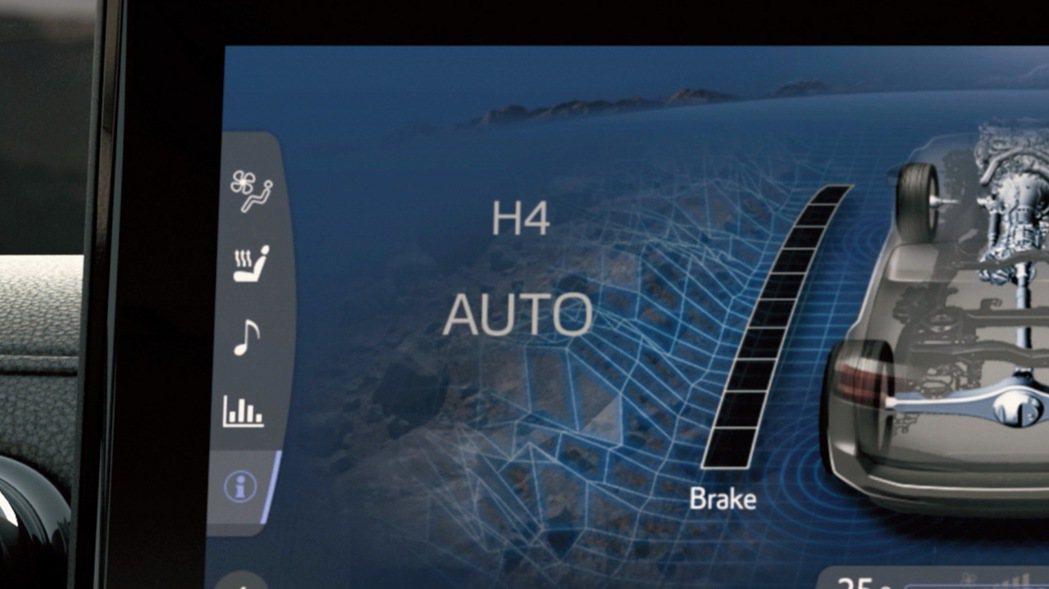MTM智慧型越野顯示螢幕的3D底盤透視系統。 摘自Toyota