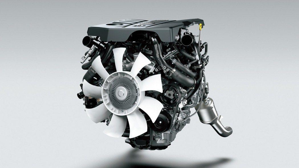 3.5L雙渦輪增壓V6汽油引擎,最大馬力415ps、最大扭力66.2kg-m。 ...