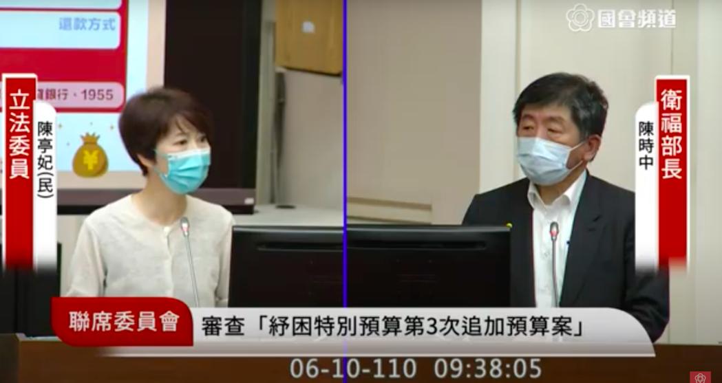 民進黨立委陳亭妃、衛福部長陳時中。圖/取自國會頻道