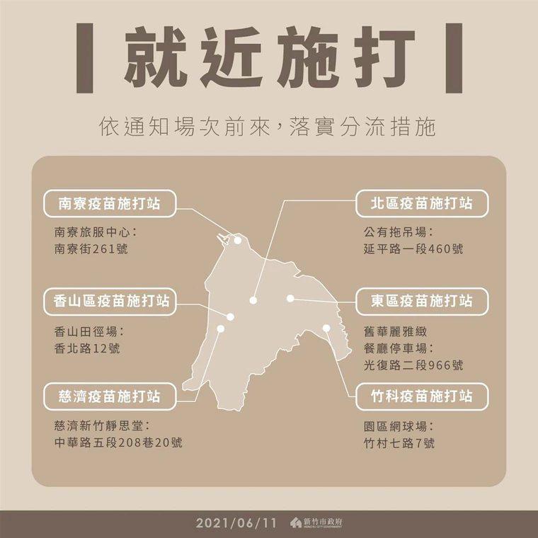 圖/各縣市疫苗接種。新竹市政府提供