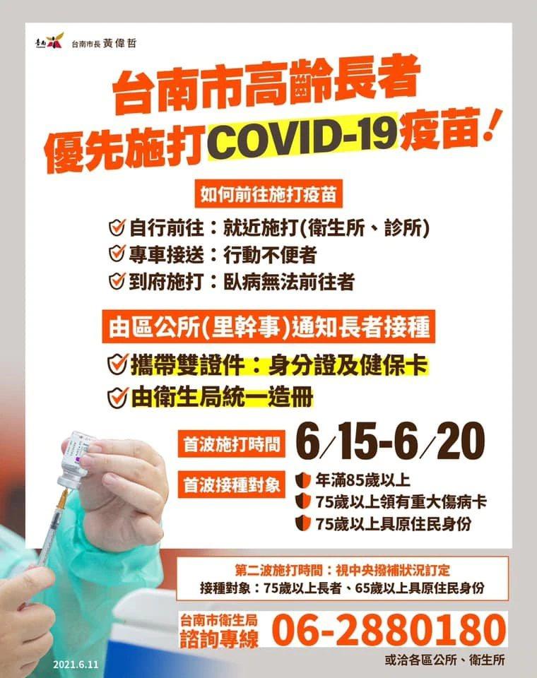 圖/各縣市疫苗接種。台南市政府提供