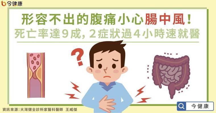 形容不出的腹痛小心腸中風!死亡率達9成,2症狀過4小時速就醫