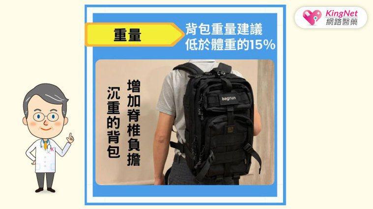 背包重量低於體重的15% 圖/KingNet 國家網路醫藥