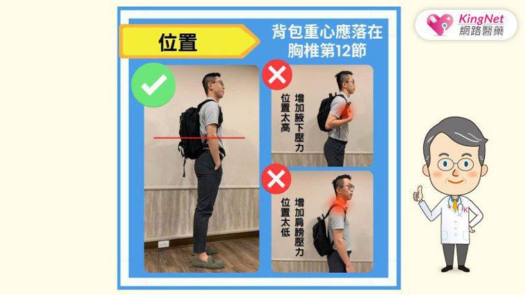 背包位置在哪對肩頸比較好呢? 圖/KingNet 國家網路醫藥