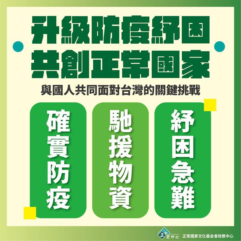 民進黨正國會派系9名立委今共同發表聲明,提出「確實防疫」、「馳援物資」與「紓困急難」等三大訴求。圖/陳亭妃辦公室提供